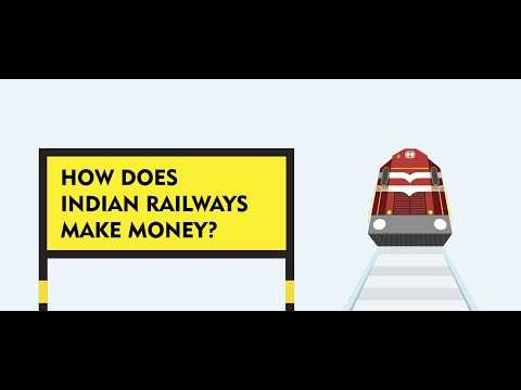 How does Indian Railways make money? | Revenue Sources | Factly